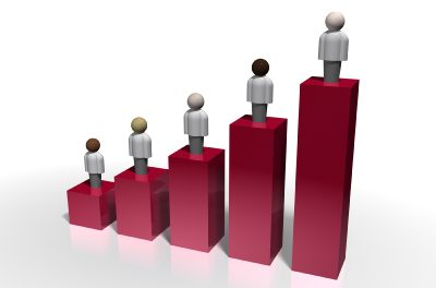 Η ανάπτυξη και η απασχόληση