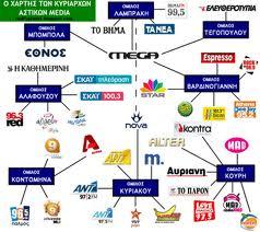 Τι σημαίνει η νέα τροπολογία για τα ΜΜΕ