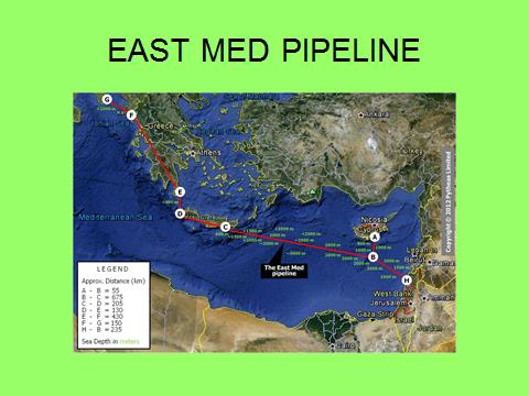 H σημασία του East Med